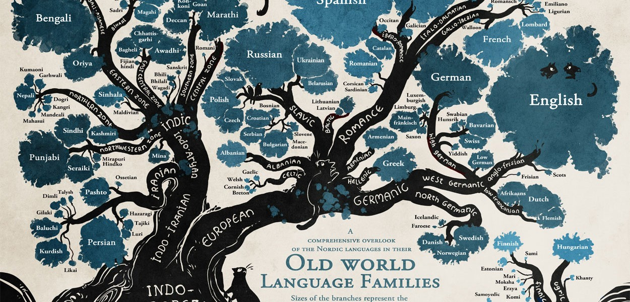 History-of-the-English-Language-1250×600